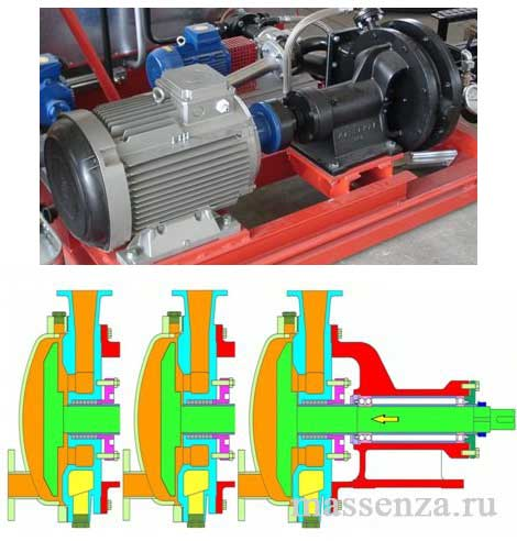 Изображения коллоидной мельницы MASSENZA «360 ЕЕ» для производства битумной эмульсии